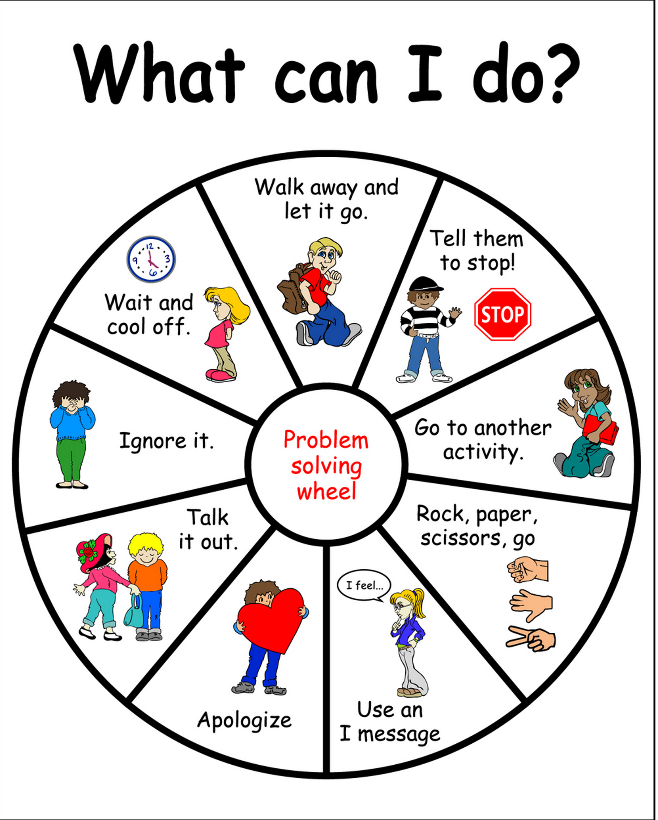 Conflict Resolution In The Classroom Rajoblog