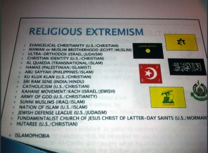 Extremist groups list no one wants to be on