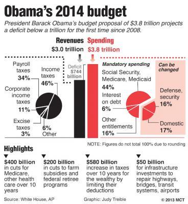 obama_budget_703039947