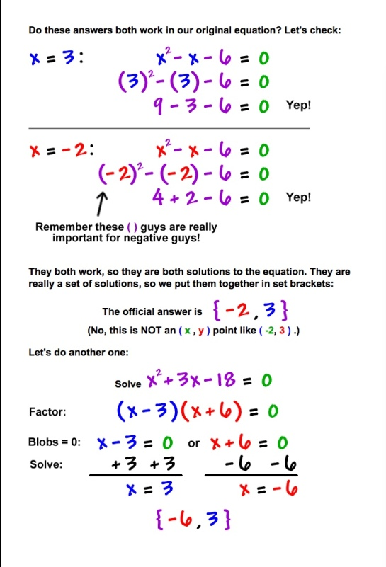 Solving Equations by Factoring babt algebra